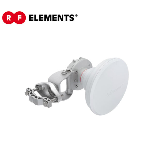 Globaltecnoly Antena RFelements